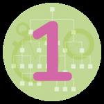 alcuin Formation: la connaissance des situations des stagiaires dans votre logiciel de planification