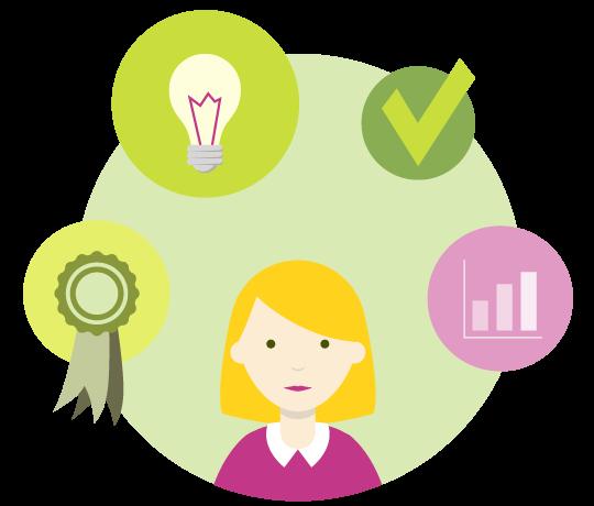 Le développement des compétences des personnes formées est au cœur de notre logiciel pour centre de formation