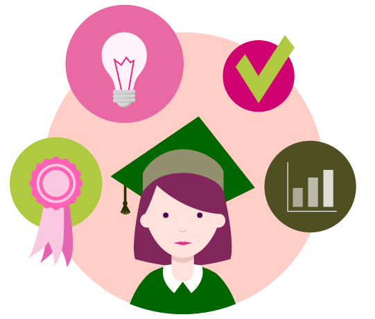Notre logiciel de gestion vous permet de développer les compétences avec le plan de formation