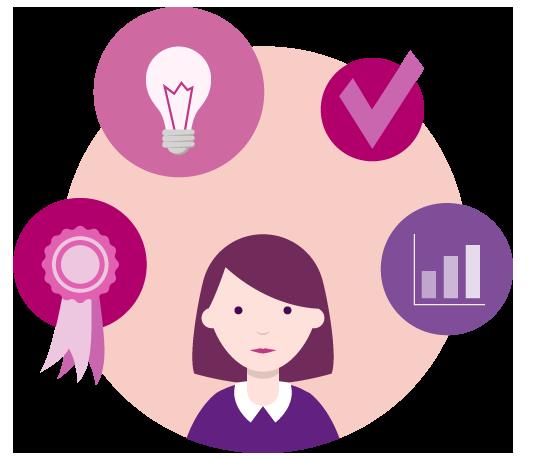Anticiper les besoins en compétences est au cœur de notre logiciel de gestion des ressources humaines